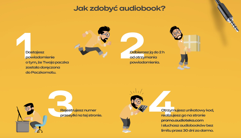 inpost paczkomaty audiobooki audioteka