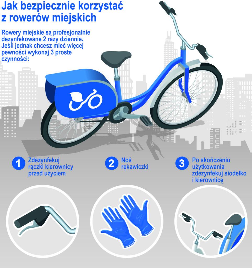 Od dziś wracają wypożyczalnie rowerów miejskich. Są nowe zalecenia bezpieczeństwa