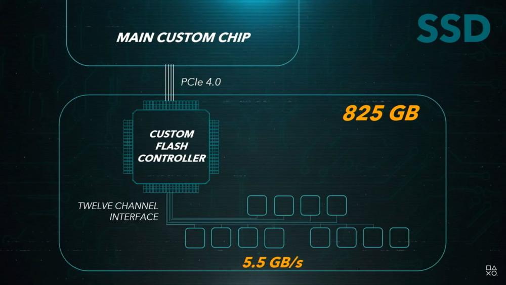 playstation 5 kontra pc kontra xbox series x