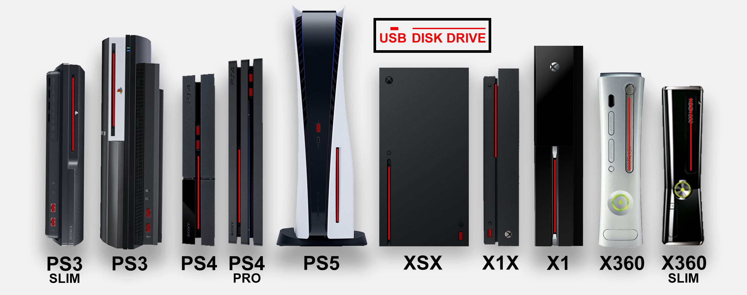 porównanie rozmiaru PlayStation 5, PS4, Xboksa Series X oraz X1X