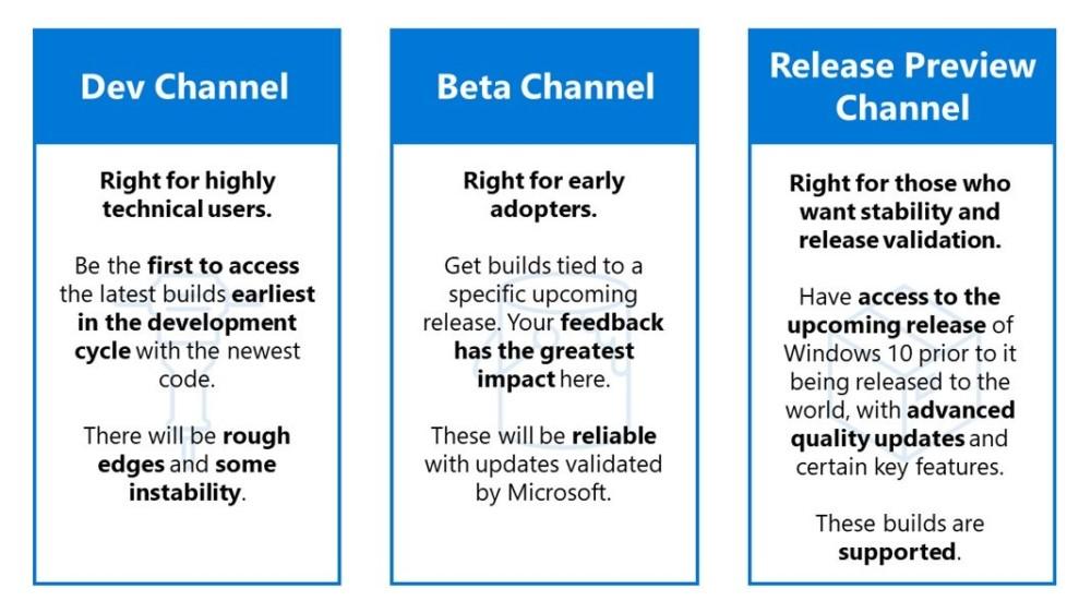 windows 10 dev beta release preview
