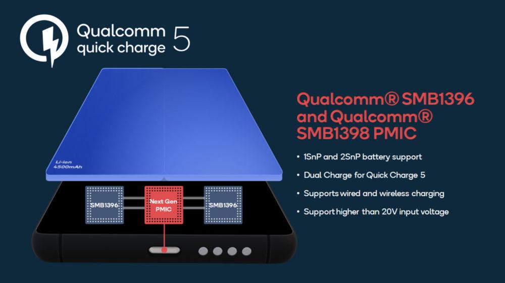 qualcomm-quick-charge-50-100-w-szybkie-ladowanie