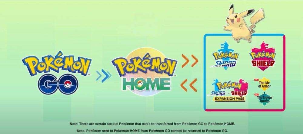 pokemon go pokemon home