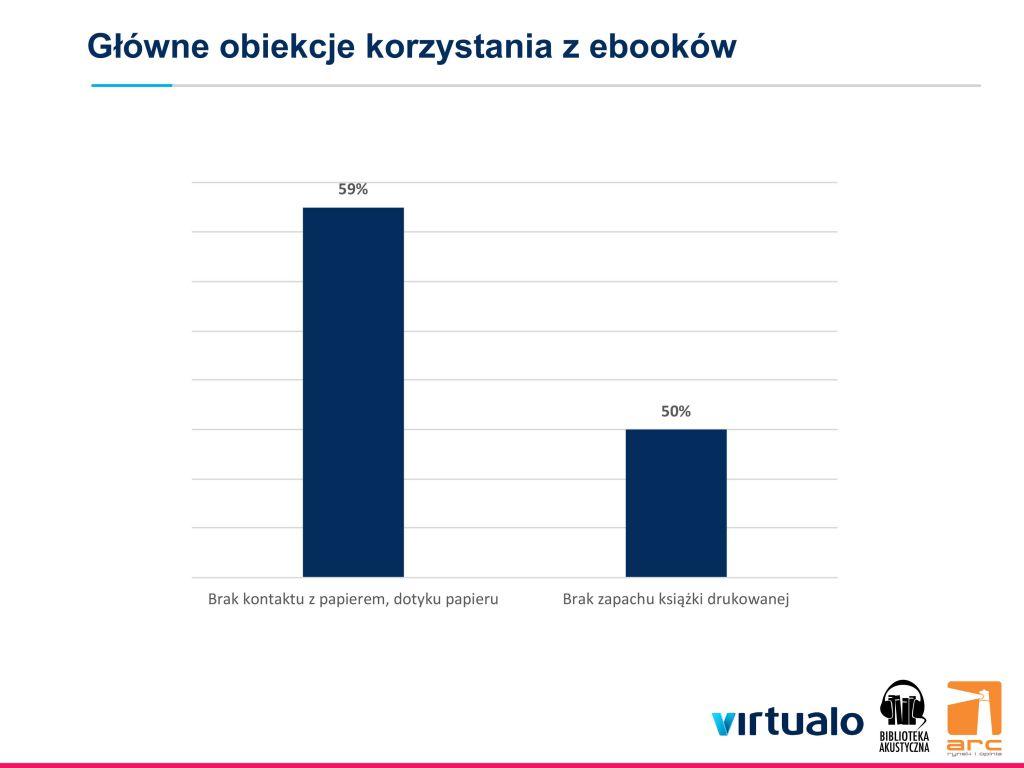 Czytelnik e-booków
