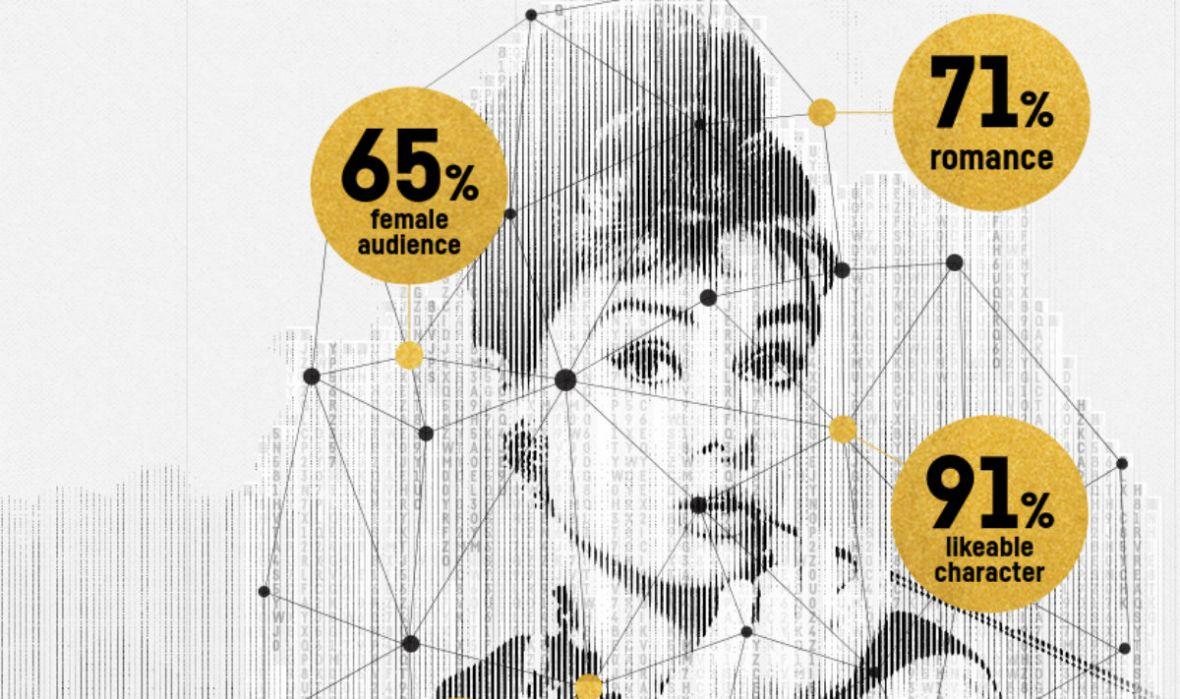 Sztuczna Inteligencja jest już w stanie sprawdzić, czy film lub serial będzie hitem