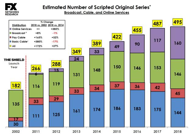 seriale i programy w 2018