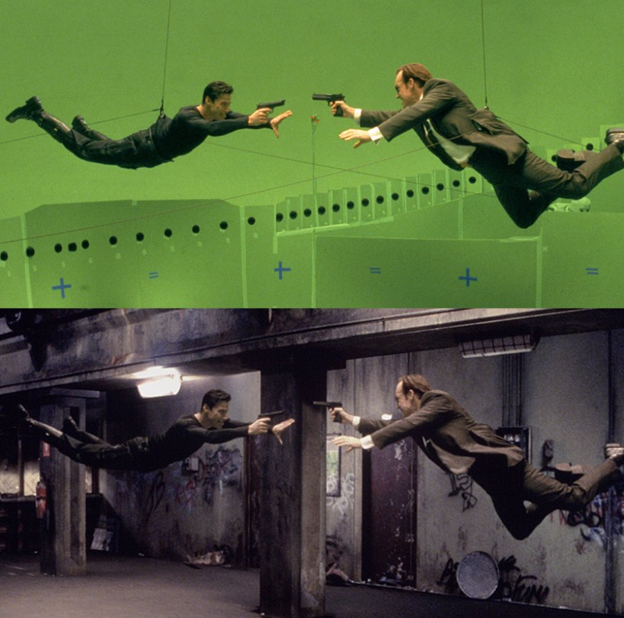 matrix making of bullet time