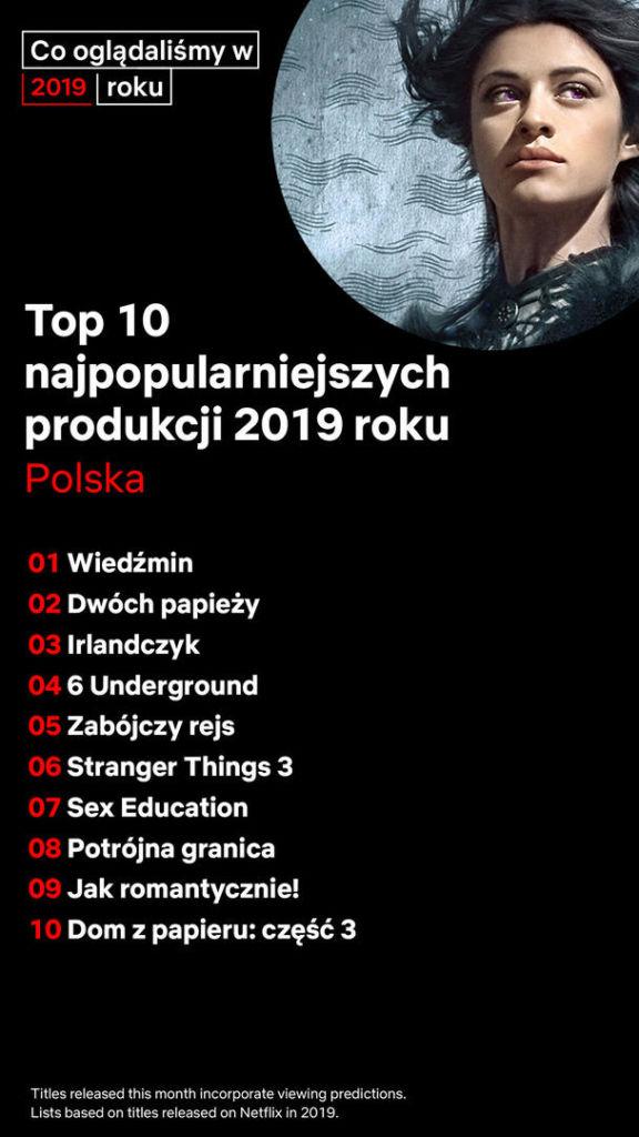 netflix najpopularniejsze 2019