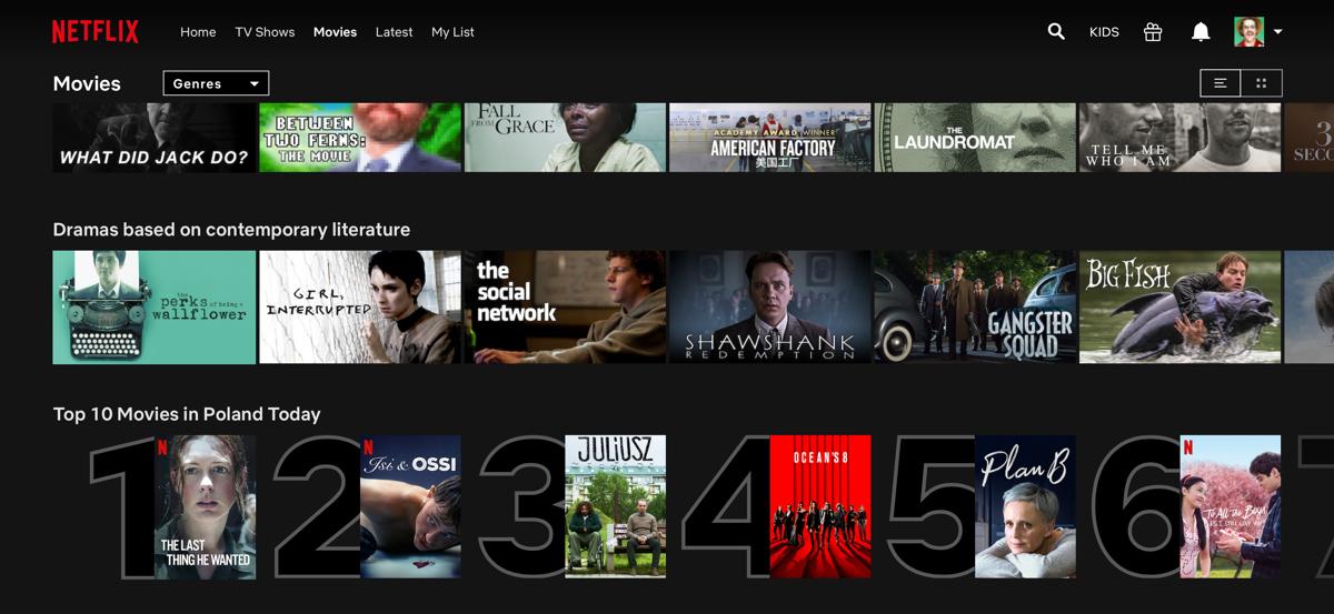 Netflix - listy Top10