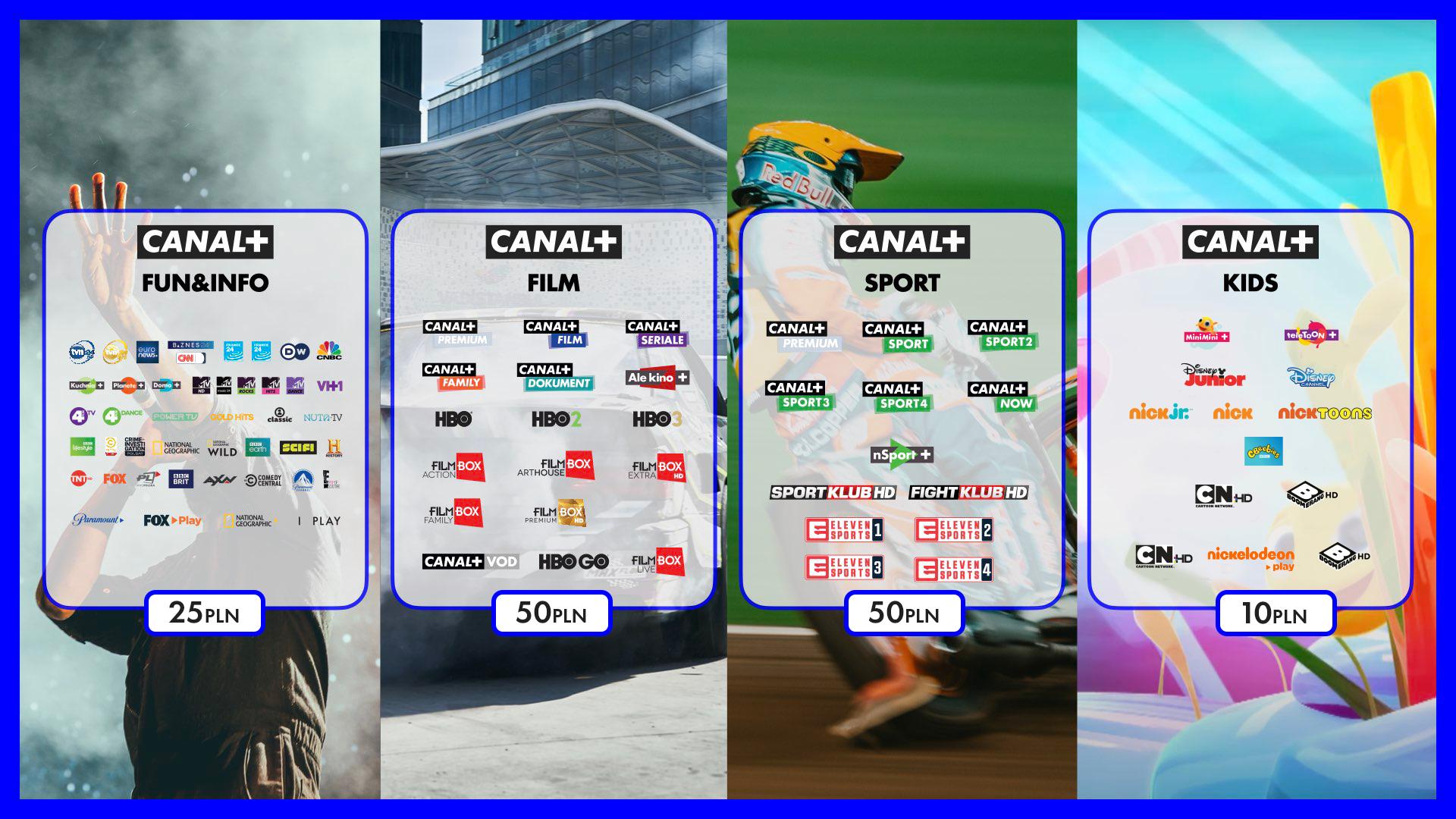 canal plus telewizja przez internet 7 PAKIETY CENY