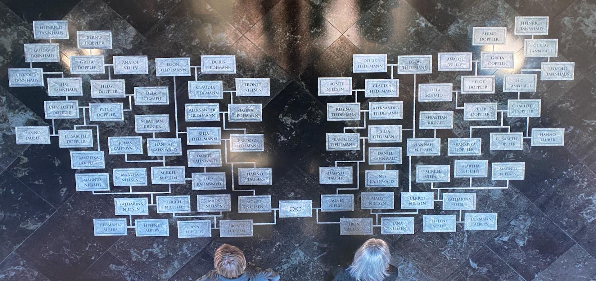 dark drzewo genealogiczne