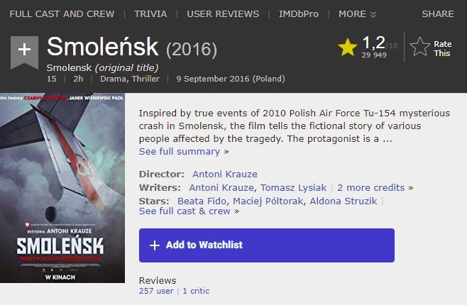 smoleńsk imdb