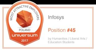 Most Attractive Employers Poland, Universum 2017