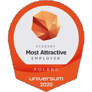 Most Attractive Employers - Universum 2020