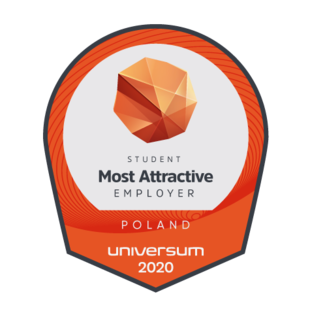 Most Attractive Employers