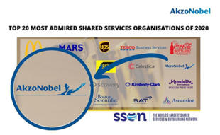 One of the top 20 most admired shared services organizations in 2020.
