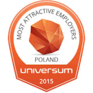 Most Attractive Employers - Universum 2015